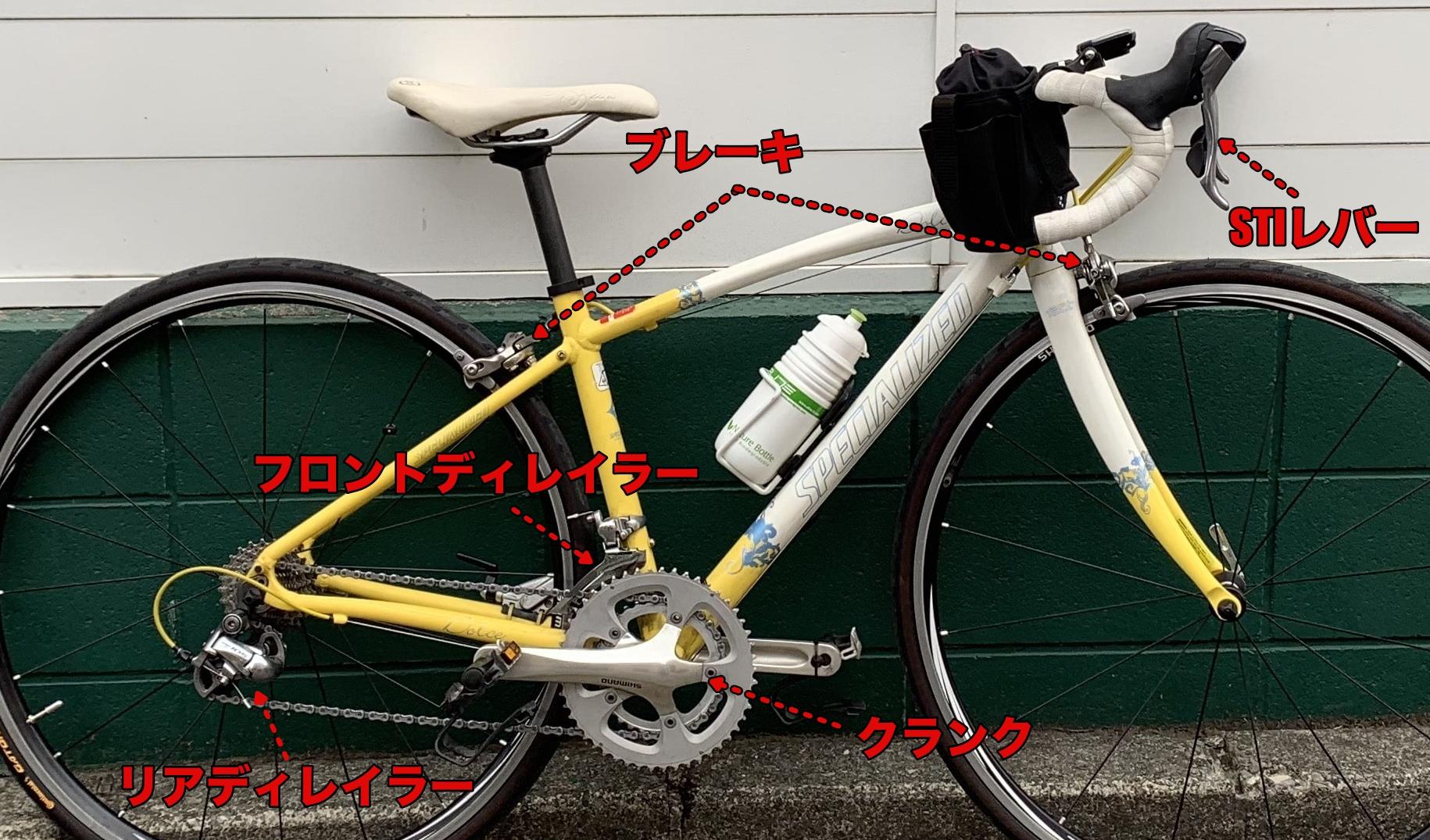 自転車のコンポーネントとは